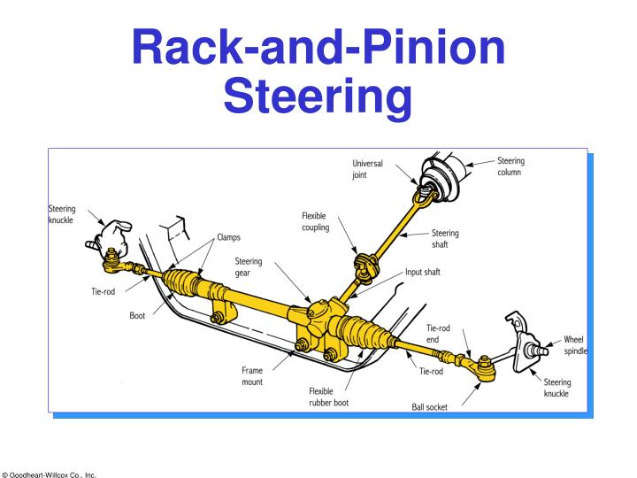 Ford Power Steering System Diagrams