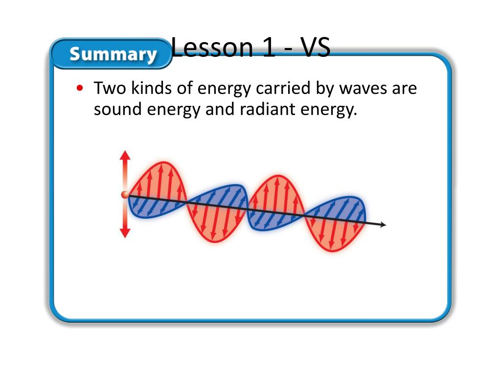 Potential Powerpoint Vs Energy Kinetic