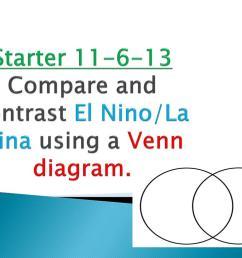 starter 11 6 13 compare and contrast el nino la n ina using a v enn diagram [ 1024 x 768 Pixel ]
