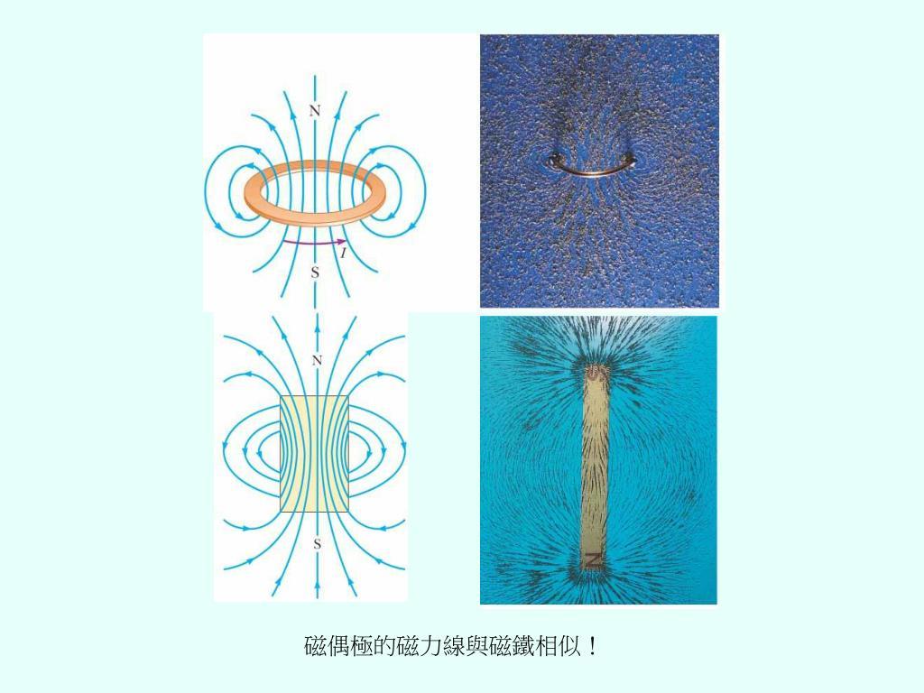 PPT - 現在計算移動 的電荷(電流 )產生的磁場 PowerPoint Presentation - ID:2868461