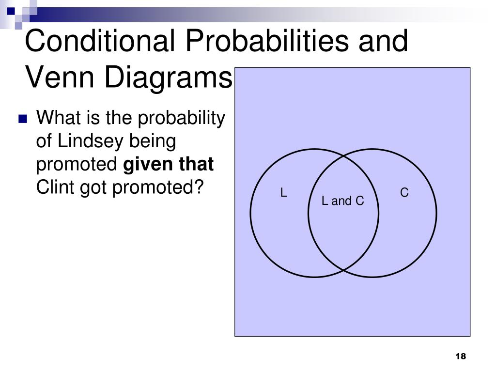 hight resolution of conditional probabilities and venn diagrams