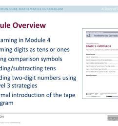 module overview  [ 1024 x 768 Pixel ]