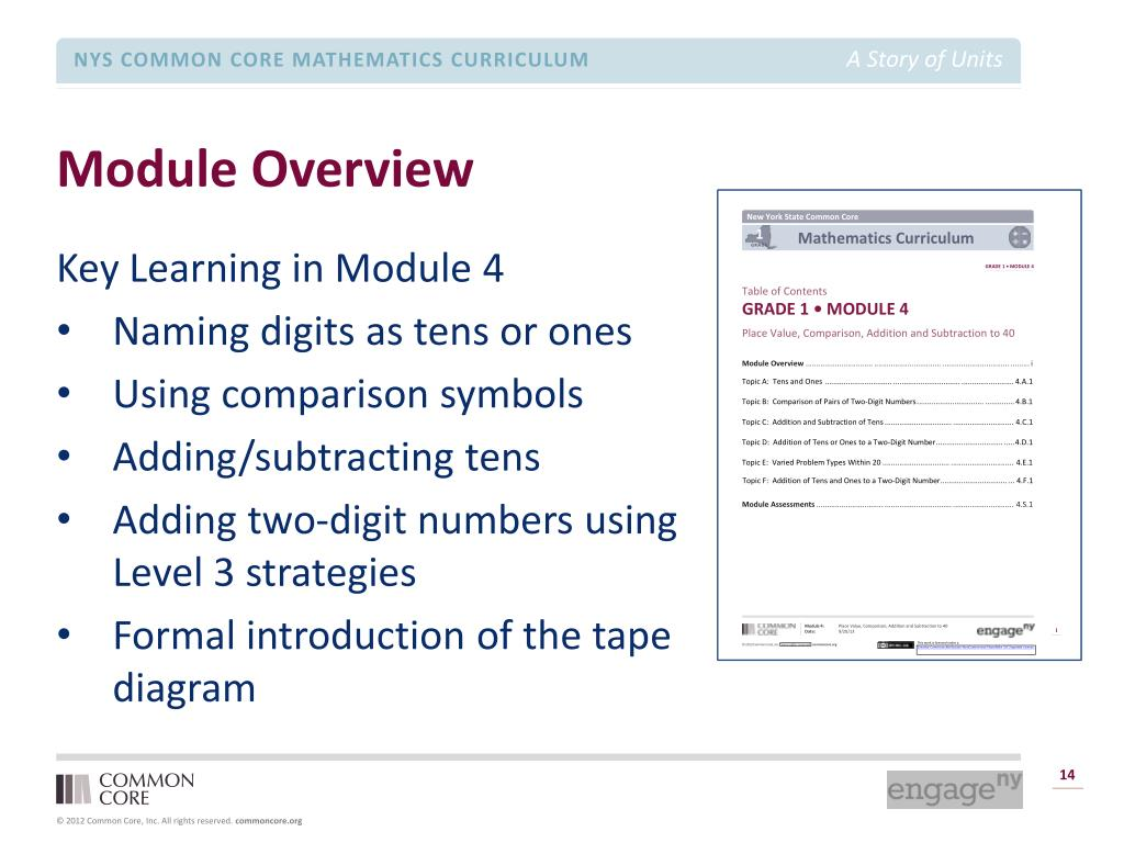 hight resolution of module overview