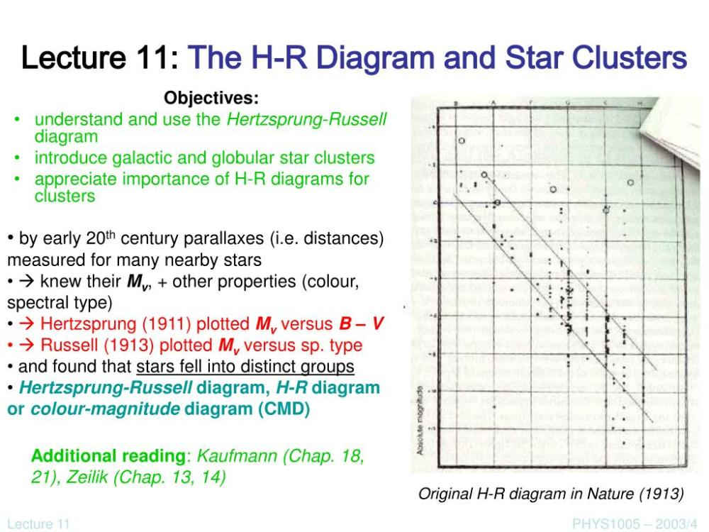 medium resolution of lecture 11 the h r diagram and star clusters n