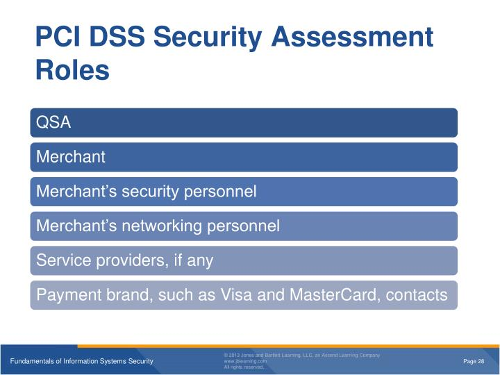Ppt  Fundamentals Of Information Systems Security Chapter