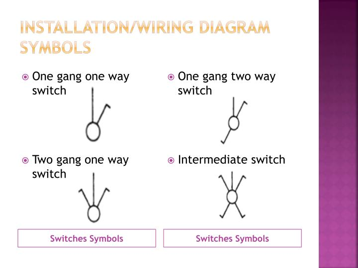 Four Gang Two Way Switch
