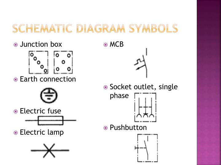 Schematic Together With Schematic Symbols On Eagle Schematic Symbols