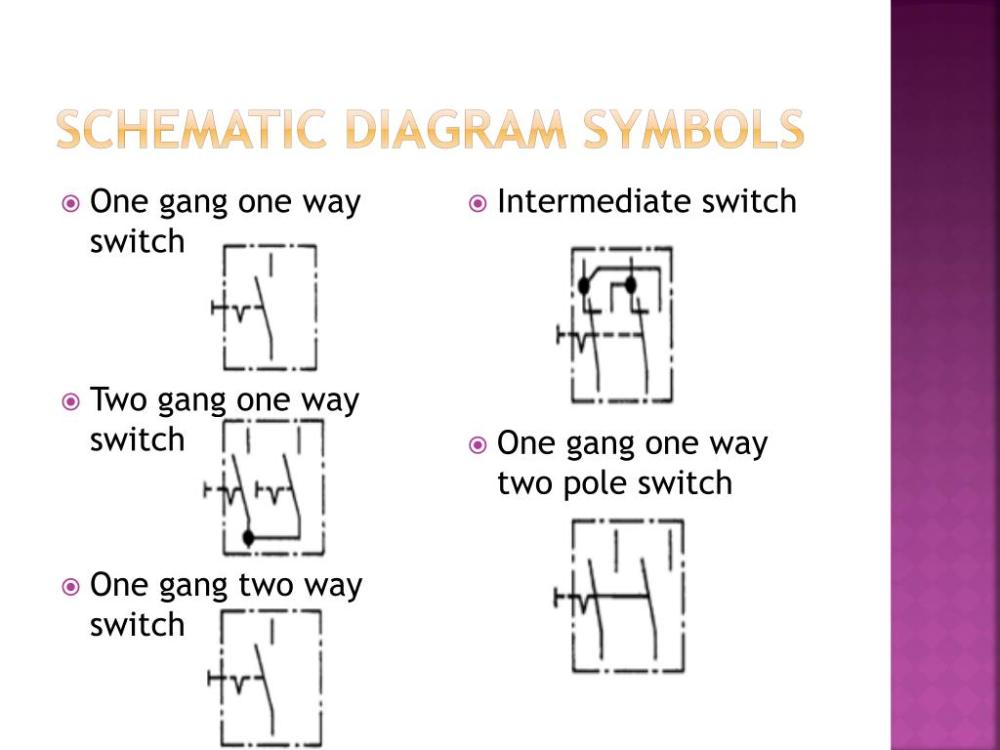 medium resolution of schematic diagram symbols one gang one way switch