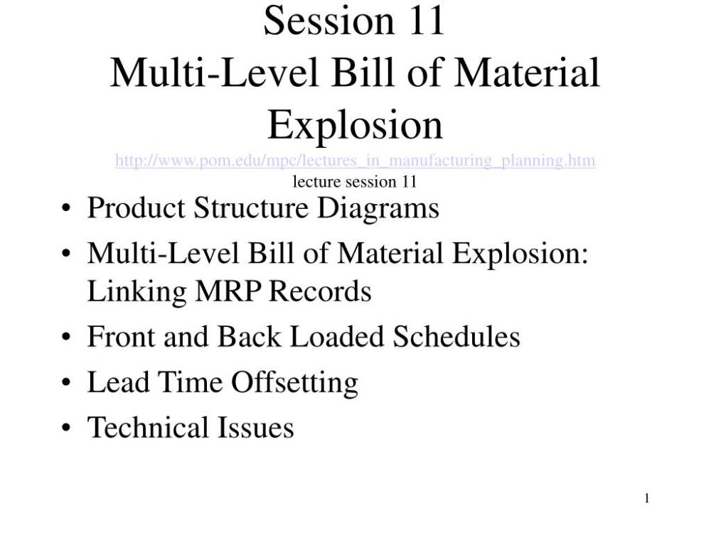 medium resolution of ppt product structure diagrams multi level bill of material explosion linking mrp records powerpoint presentation id 2964189
