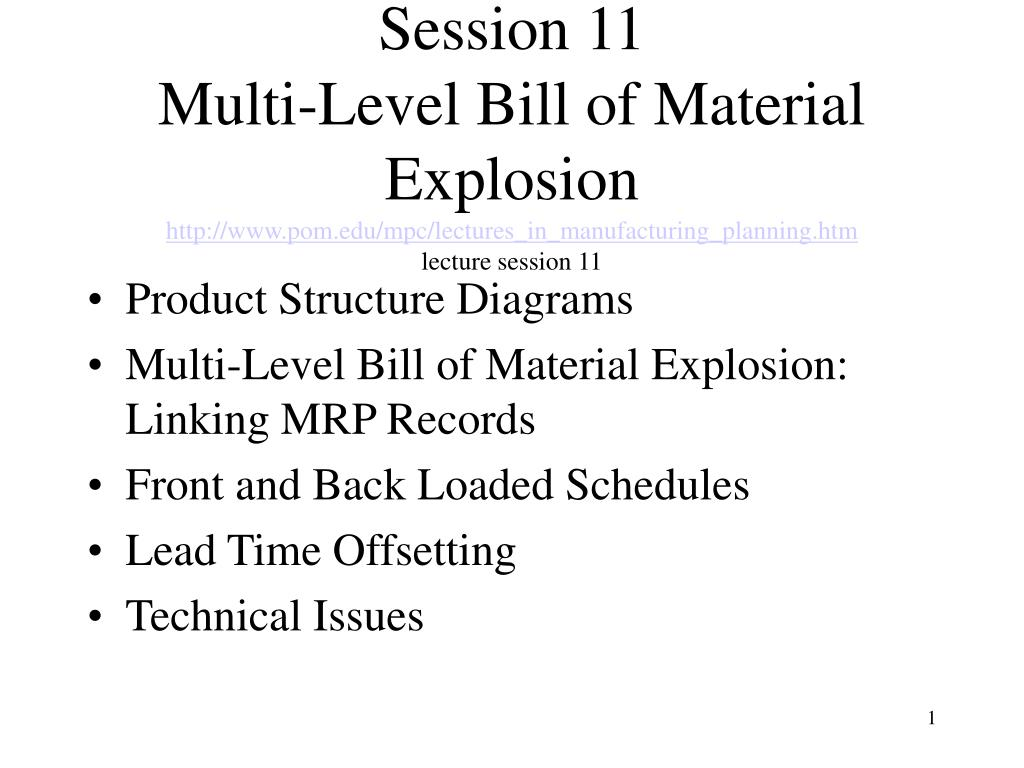 hight resolution of ppt product structure diagrams multi level bill of material explosion linking mrp records powerpoint presentation id 2964189