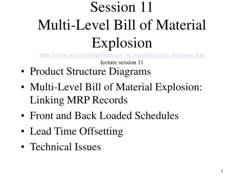 small resolution of ppt product structure diagrams multi level bill of material explosion linking mrp records powerpoint presentation id 2964189