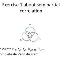 4 Variable Venn Diagram Central Air Conditioner Thermostat Wiring Ppt - Lesson 4.2. Multiple Linear Regression. Semipartial And Partial Correlation Powerpoint ...
