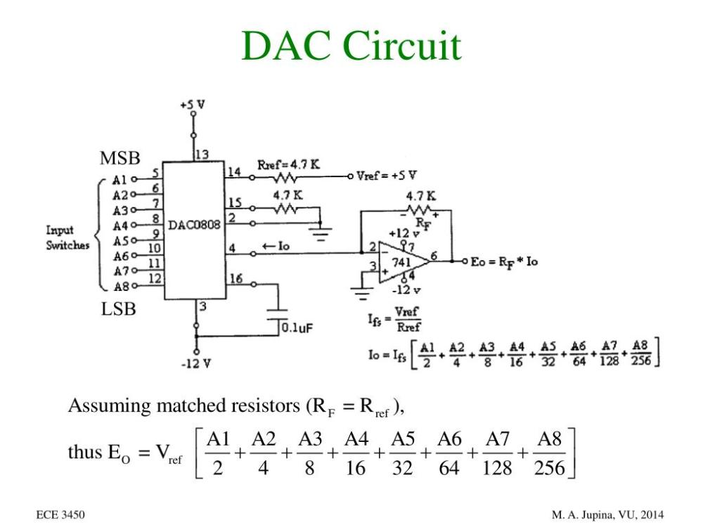 medium resolution of block diagram of ic 0808 dac wiring diagram block diagram of ic 0808 dac