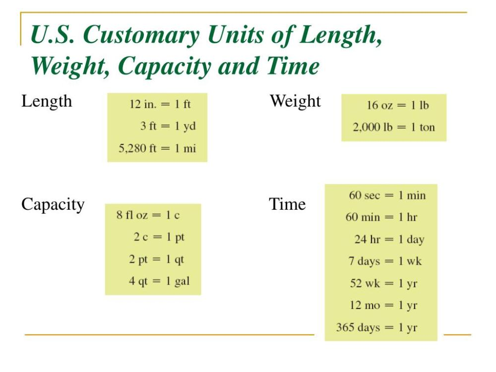 medium resolution of Units Of Capacity Worksheet   Printable Worksheets and Activities for  Teachers