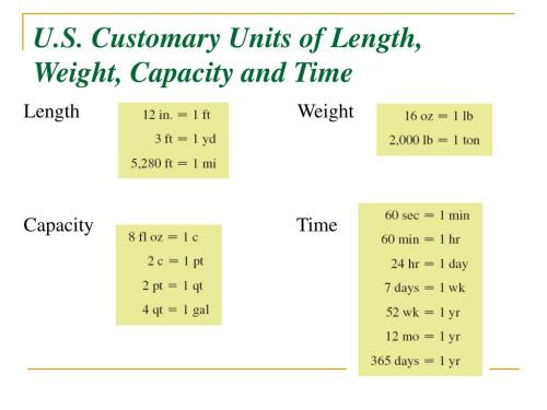 small resolution of Units Of Capacity Worksheet   Printable Worksheets and Activities for  Teachers