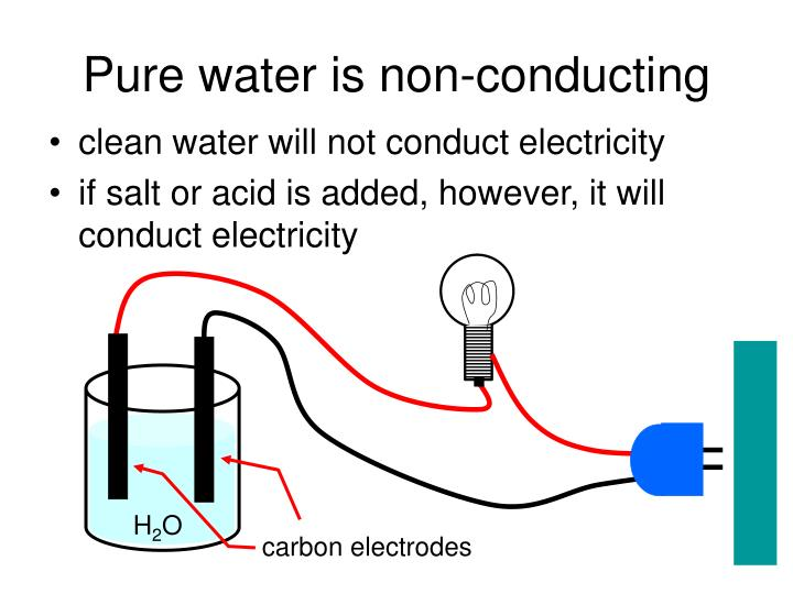 PPT - L 26 Electricity and Magnetism [3] PowerPoint Presentation - ID:3011795
