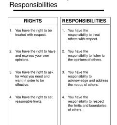 Rights And Responsibilities Sort - Free Photos [ 1365 x 1024 Pixel ]
