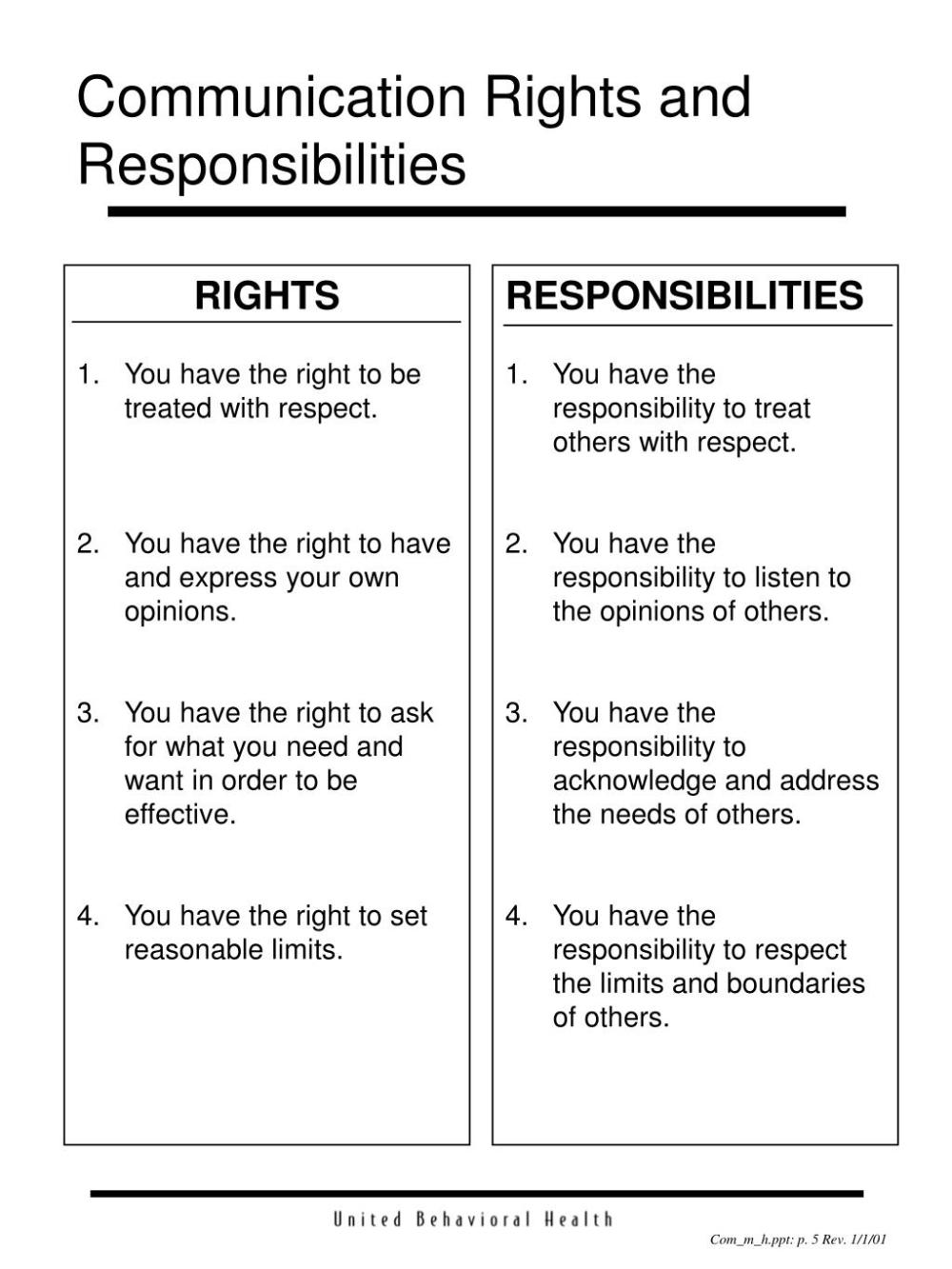 medium resolution of Rights And Responsibilities Sort - Free Photos