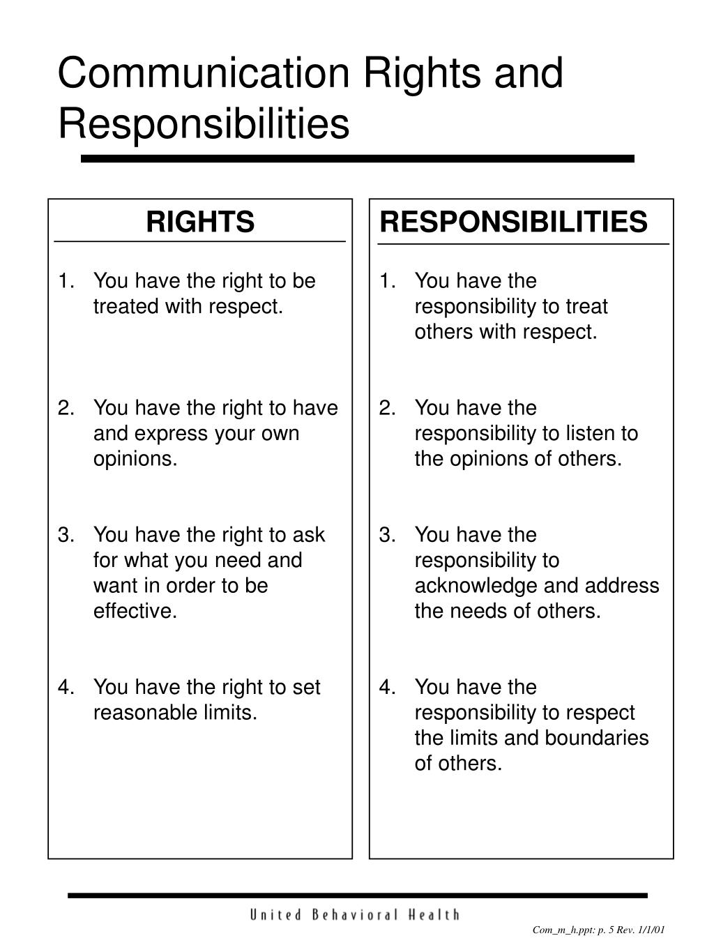 hight resolution of Rights And Responsibilities Sort - Free Photos