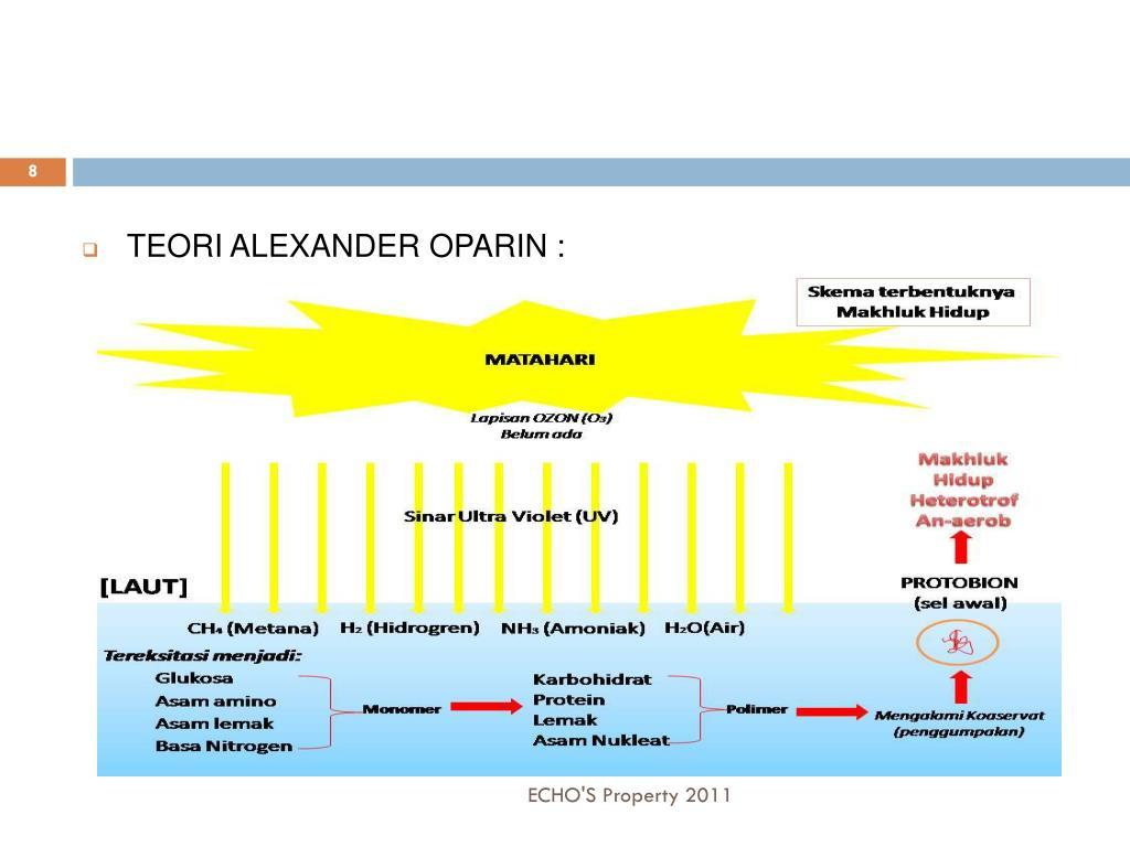 Teori Evolusi Biologi Oparin