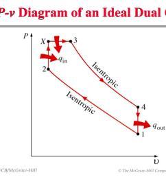 fig 8 23 8 12 p v diagram  [ 1024 x 768 Pixel ]