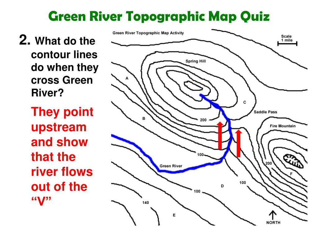 How Do Contours On A Topographic Map Relate To Water Flow