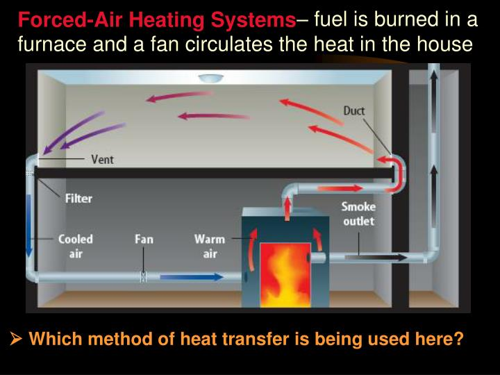 Ppt Heat Transfer Powerpoint Presentation Id3040198