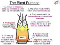 PPT - The Blast Furnace PowerPoint Presentation - ID:3041495