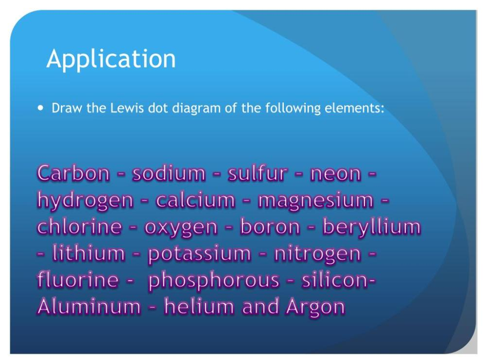 medium resolution of application draw the lewis dot diagram of the following elements carbon sodium sulfur neon hydrogen calcium magnesium chlorine oxygen