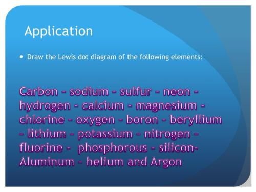 small resolution of application draw the lewis dot diagram of the following elements carbon sodium sulfur neon hydrogen calcium magnesium chlorine oxygen