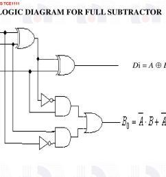 logic diagram for full subtractor  [ 1024 x 768 Pixel ]