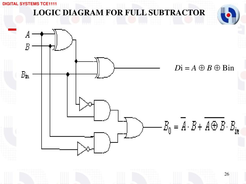 medium resolution of logic diagram for full subtractor