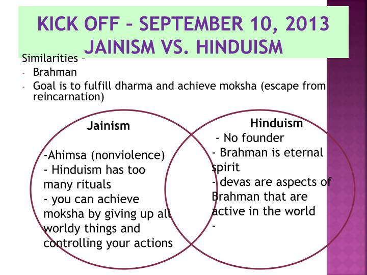 hinduism buddhism venn diagram electrical wiring diagrams for outlets ppt - kick off september 10, 2013 jainism vs. powerpoint presentation id:3089100