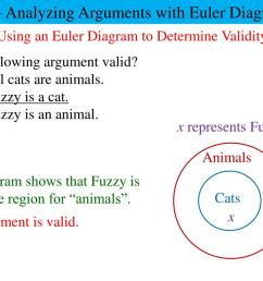 3 5 analyzing arguments with euler diagrams  [ 1024 x 768 Pixel ]