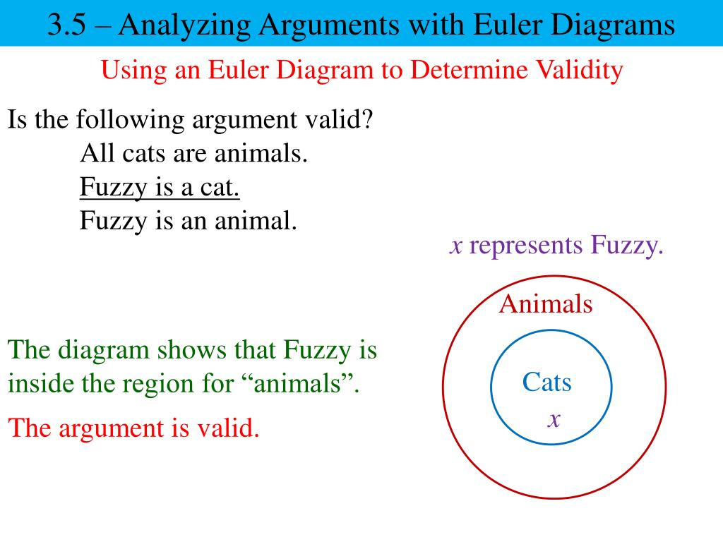 hight resolution of 3 5 analyzing arguments with euler diagrams