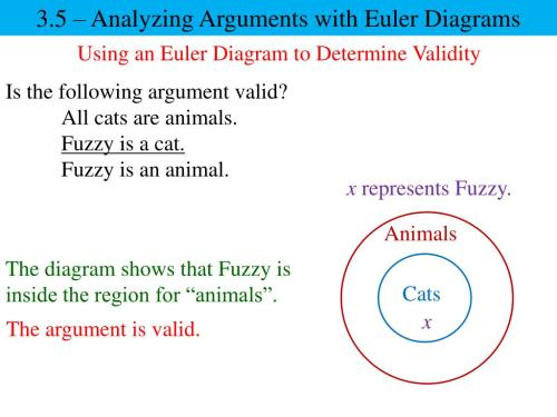 small resolution of 3 5 analyzing arguments with euler diagrams