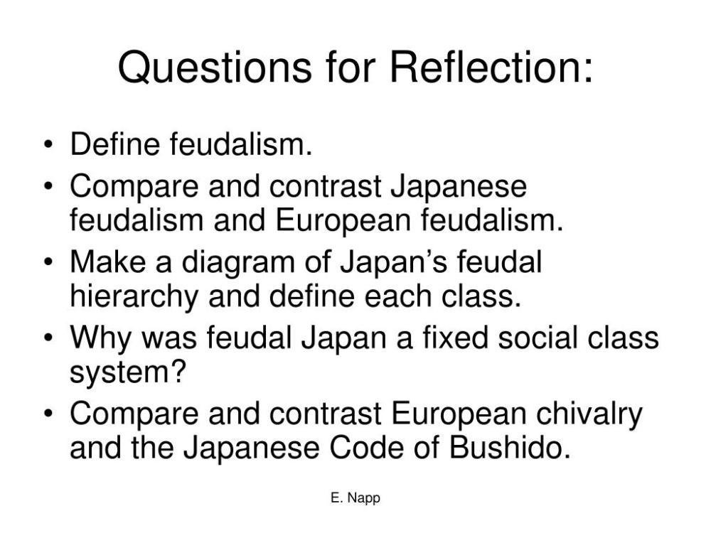 medium resolution of questions for reflection define feudalism