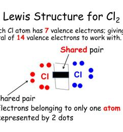 lewis structure for cl2  [ 1024 x 768 Pixel ]