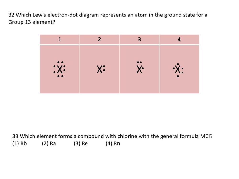 medium resolution of 32 which lewis electron dot diagram represents an atom in