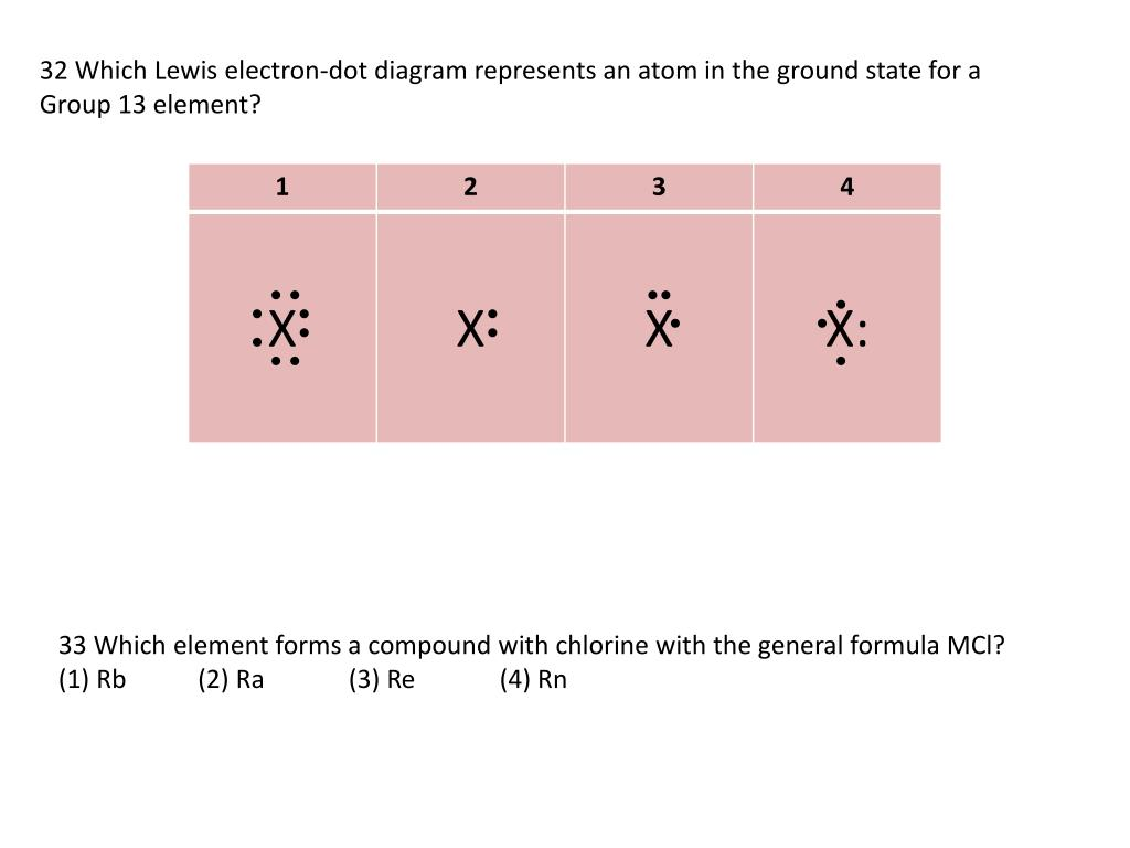 hight resolution of 32 which lewis electron dot diagram represents an atom in