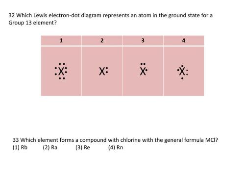 small resolution of 32 which lewis electron dot diagram represents an atom in