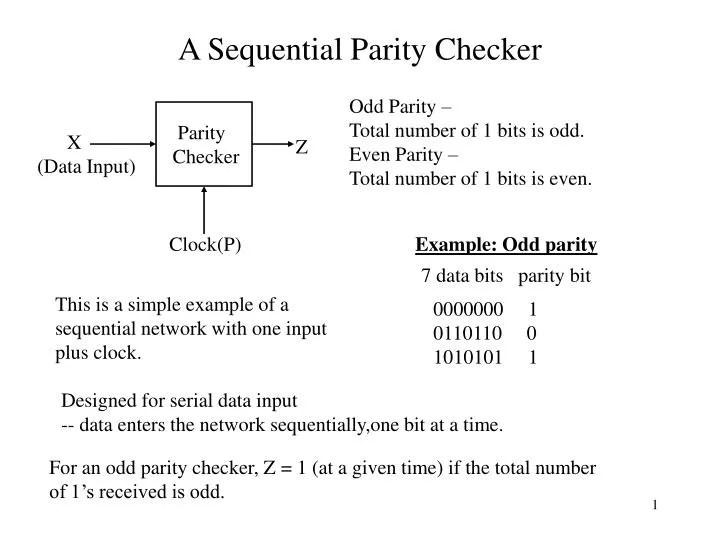 8 bit shift register logic diagram 9 bit parity generator logic diagram | i-confort.com 9 bit parity generator logic diagram