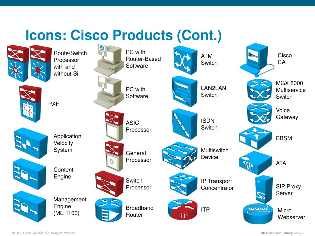 ppt epws 3d cisco