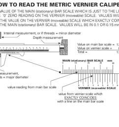 how to read vernier caliper  [ 1024 x 768 Pixel ]
