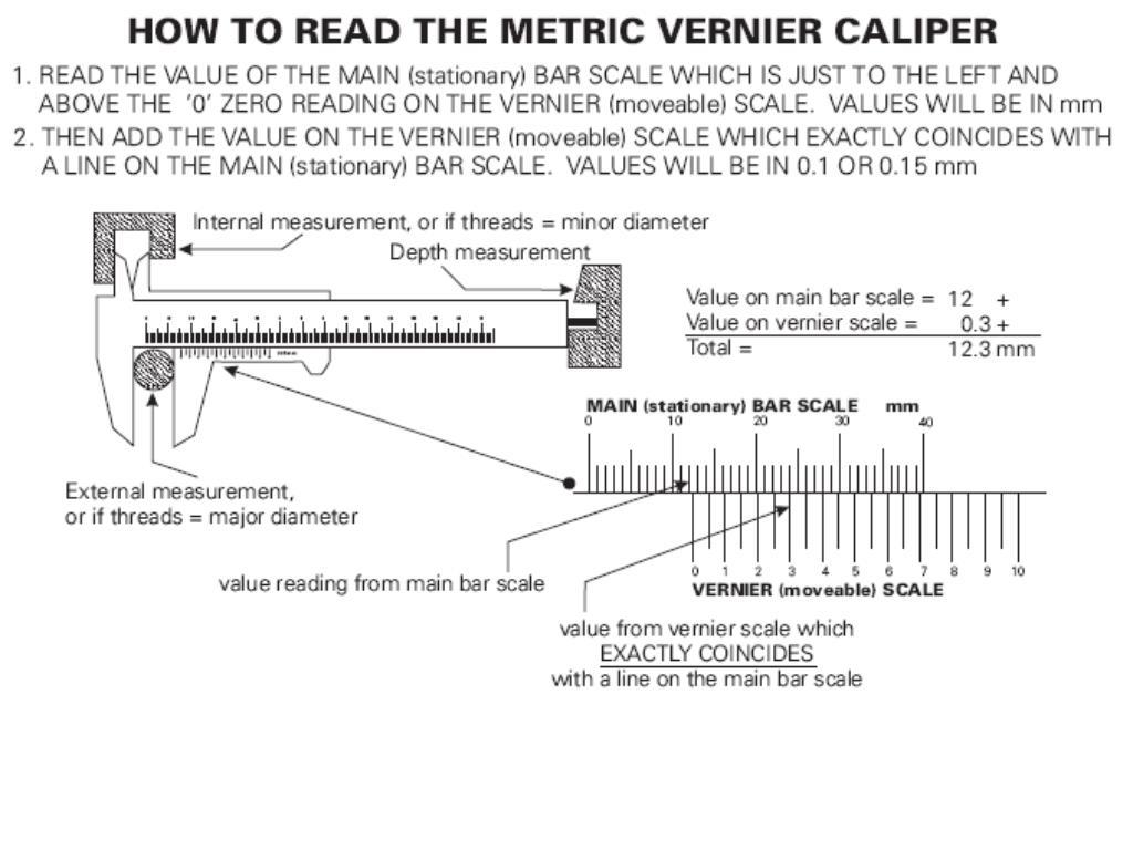 hight resolution of how to read vernier caliper