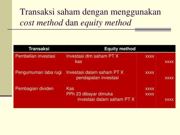 PPT - Investasi Jangka Pendek dan Panjang PowerPoint ...