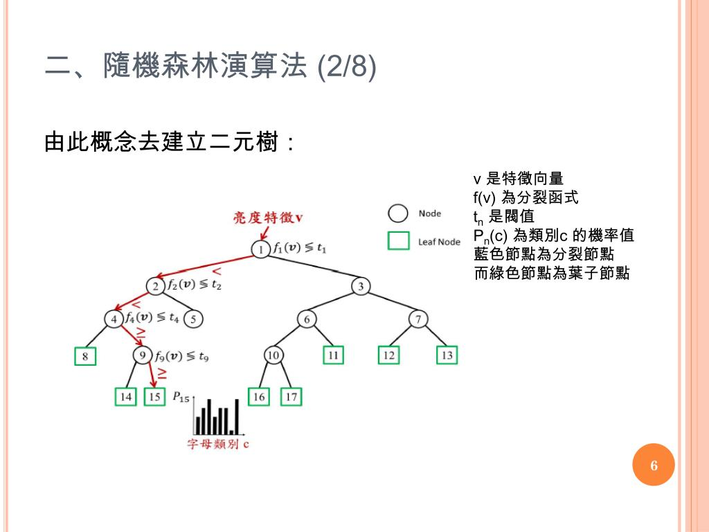 PPT - 利用隨機森林演算法做車牌辨識 License plate recognition using the random forest algorithm PowerPoint Presentation - ID:3252535