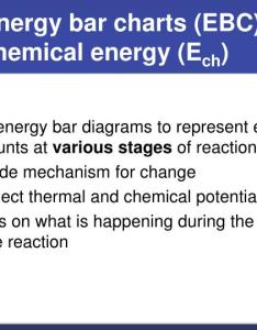 Energy bar charts ebc and chemical ech also ppt unit  reactions particles powerpoint rh slideserve