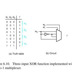 three input xor function implemented with a 4 to 1 multiplexer  [ 1024 x 768 Pixel ]
