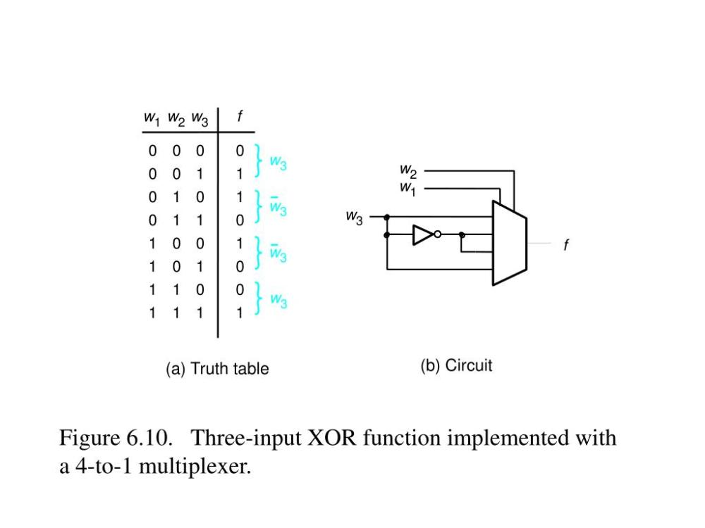 medium resolution of three input xor function implemented with a 4 to 1 multiplexer